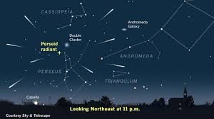 Perseid Meteor Shower emanates from Perseus